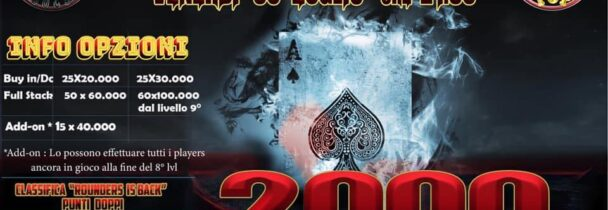 Top Player Ace 2000 GTD